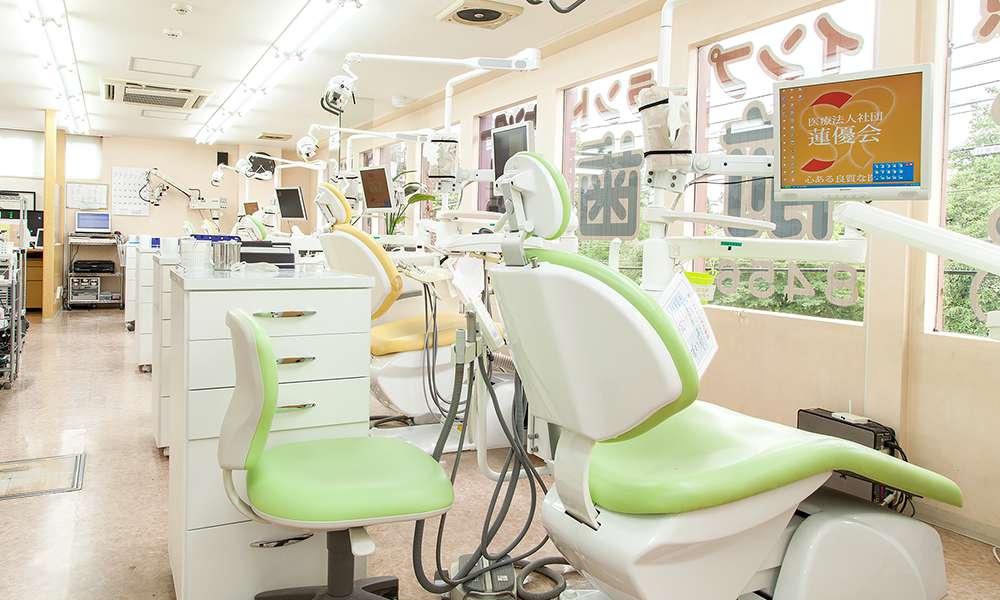 女子大前歯科